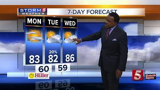 Lelan's Early Morning Forecast: Monday, June 26, 2017 - Video