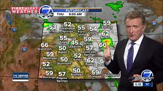 Temperatures still a bit cool for August - Video