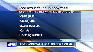 New report: lead levels found in 20% of baby food samples - Video