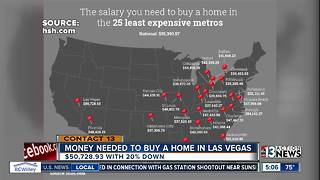Do you know how much money you need to make to buy a house in Las Vegas? - Video