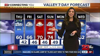 23ABC Morning Weather for Thursday, March 19, 2020