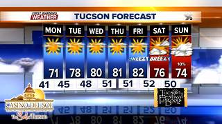 FORECAST: A warm, dry weather pattern returns - Video