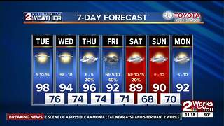 Tuesday Midday Forecast - Video