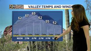Valley highs stay in the 60s