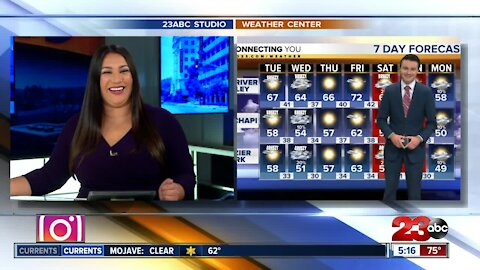 23ABC Evening weather update March 1, 2021