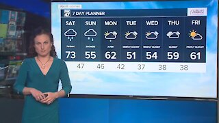 Scattered rain throughout the weekend, warm Saturday with a cool down Sunday