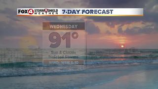 Calm After the Storm with Sunshine & Warm Temps 9-12 - Video