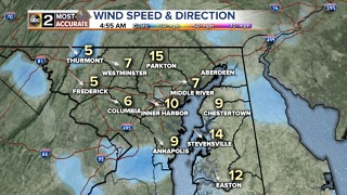 Still Breezy and Chilly