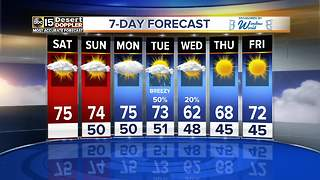 Warm and cloudy on Saturday - Video