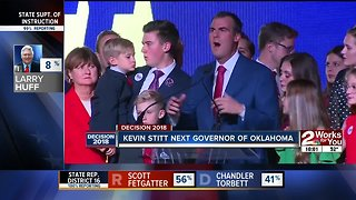 Kevin Stitt is next governor of Oklahoma