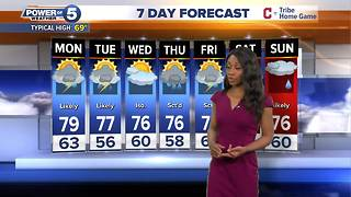 Sunday weather - Video