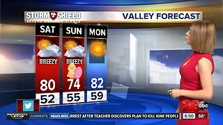 Breezy and mild conditions this weekend