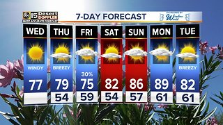 FORECAST: Windy, dusty, and much cooler!