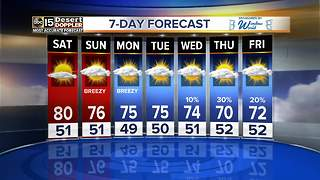 Nice weekend ahead in the Valley - Video