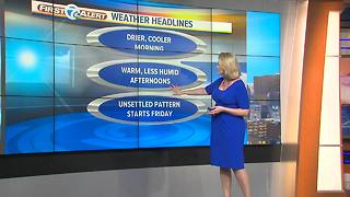 Cooler and less humid