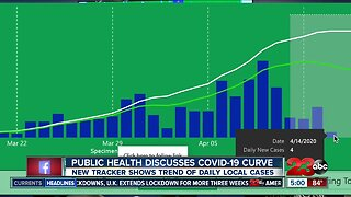 Public Health discusses COVID-19 curve