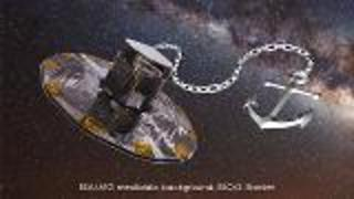 Gaia Orbiting Nothing - Video