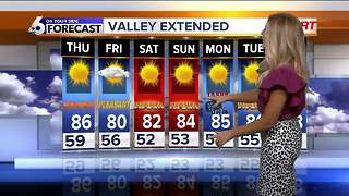 Temperatures right where they should be this week