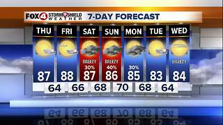 FORECAST: Humidity Returns, Weekend Rain Chances