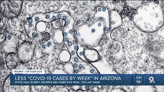 3.000+ COVID-19 cases in Arizona, 97 deaths