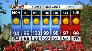 Warm conditions to continue throughout the work week