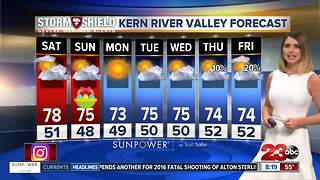 Full 7-day forecast - Video