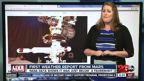 NASA has received the first weather report from Mars rover