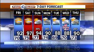 Metro Detroit Forecast: Heat wave this weekend - Video