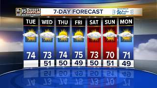 Cloudy and warm on Tuesday - Video