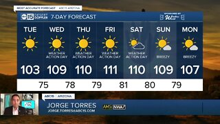 Hottest temps of 2020 this week