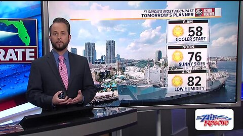 Florida's Most Accurate Forecast with Jason on Sunday, April 21, 2019