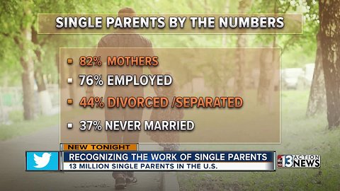 Las Vegas single parents learning how to juggle it all on their own