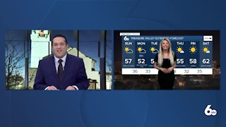 Frankie's On Your Side Forecast March 6, 2021