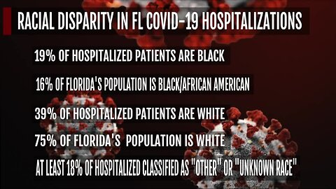 Racial disparity found in Florida patients hospitalized from COVID-19