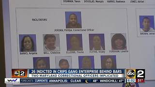 26 gang members indicted from Maryland prisons