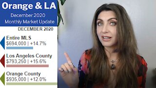 Orange and Los Angeles County Monthly Market Update for December 2020//Sellers' Market/Prices Up?