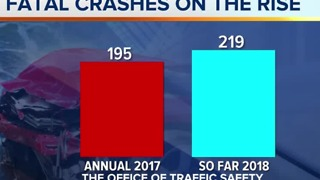 Report shows fatal crashes on rise around Nevada