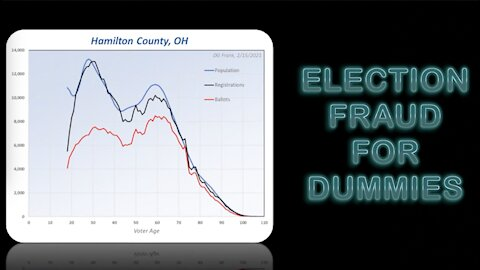 Election Fraud for Dummies