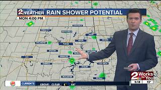 Monday Morning Forecast - Video