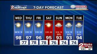 Tuesday Evening Weather - Video