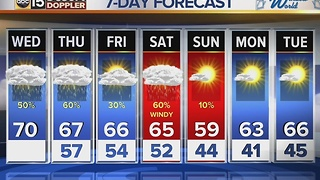 Rain chances increase as we inch closer towards Christmas