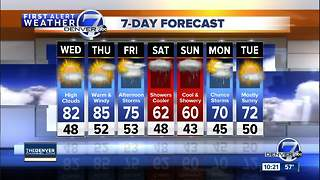 Delightful days in Denver now, cooler & wet for Mother's Day weekend - Video