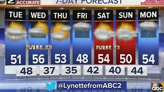 Scattered showers Tuesday and throughout the week - Video