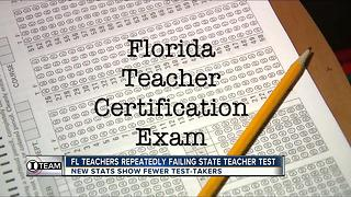 Florida Teachers failing & frustrated: teacher test scores not improving, new state numbers show