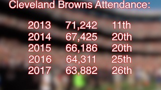Cleveland Browns attendance numbers - Video