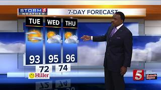Lelan's Early Morning Forecast: Tuesday, July 18, 2017