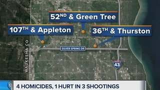 4 homicides, 1 hurt in 3 shootings - Video