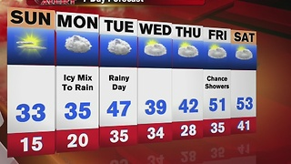 Jim's First Alert Forecast 1-14 - Video