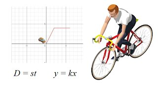 Distance Time Graph - Linear Relations - IntoMath