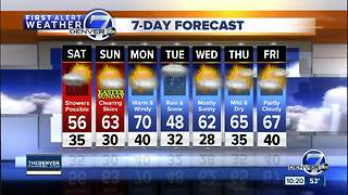 Mild now, but some rain in Denver on Saturday